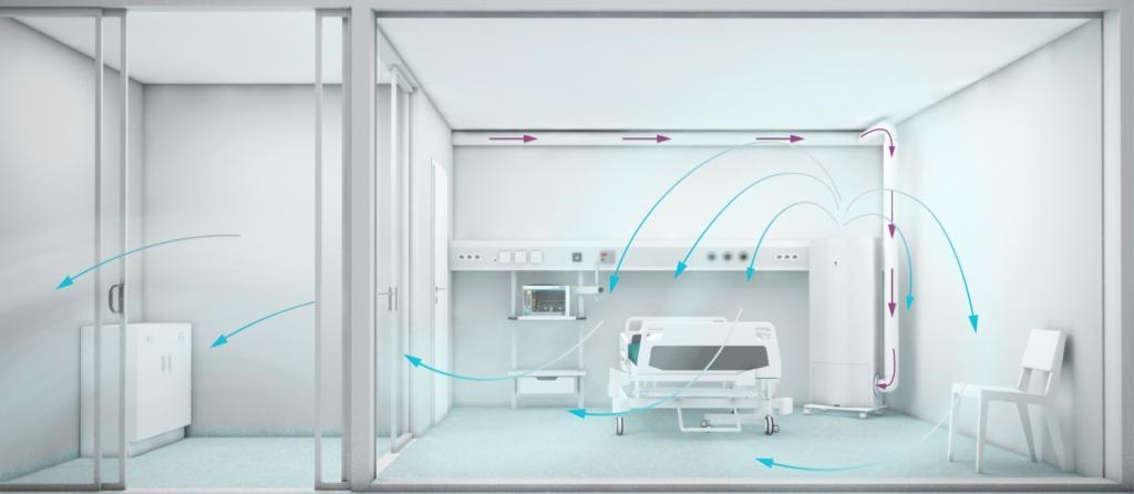 层流手术室原理图
