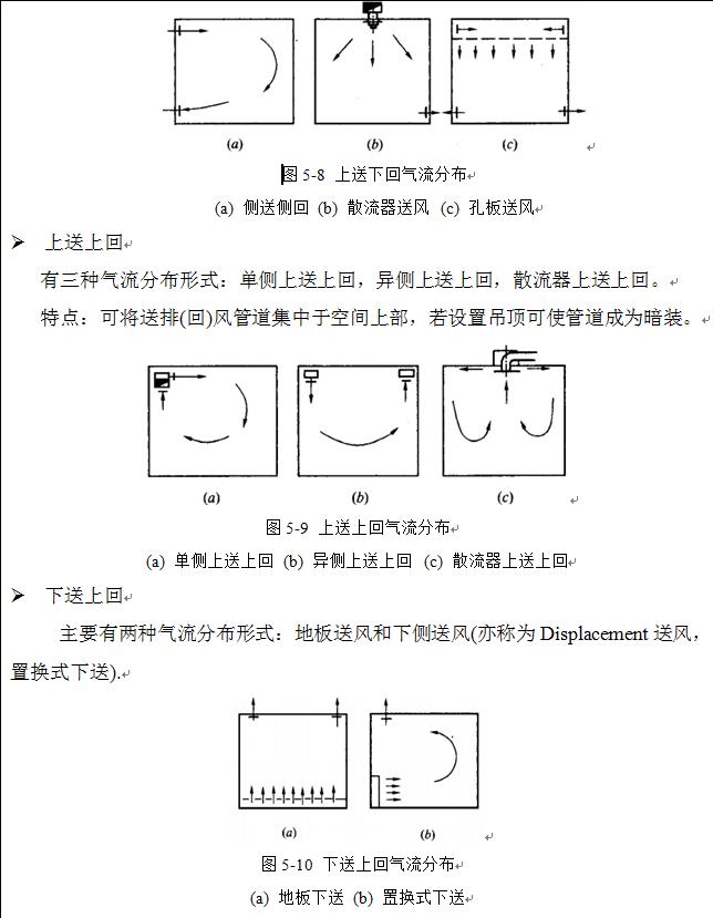 常見GMP凈化車間氣流組織圖